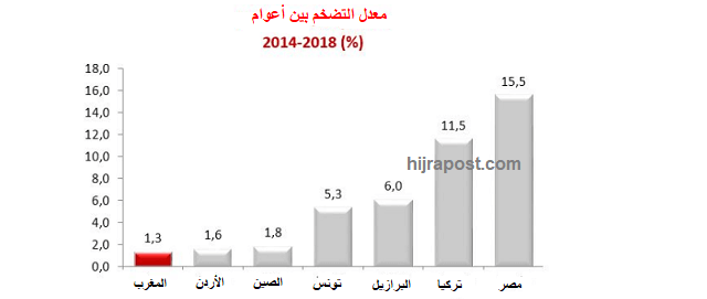 الاستثمار في المغرب للأجانب