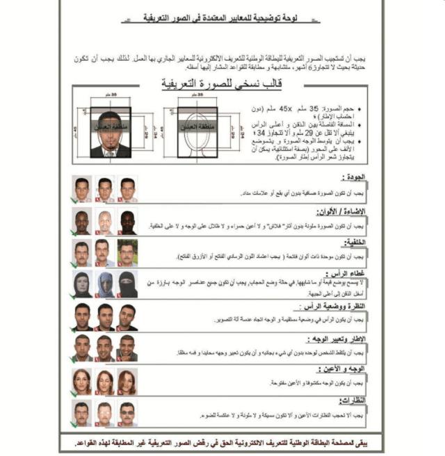 الوثائق المطلوبة لتجديد البطاقة الوطنية