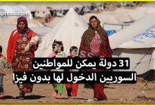 Photo of دول بدون فيزا للسوريين .. تعرف على 31 دولة يمكن للمواطنين السوريين الدخول إليها بسهولة