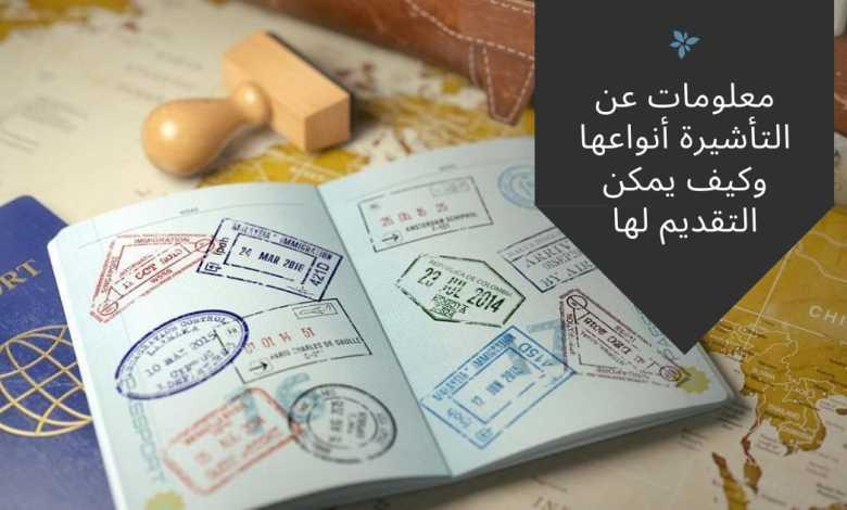 Photo of دليل تأشيرة السفر حول العالم