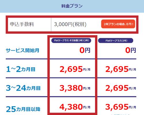 BIGLOBE WiMAXの月額料金