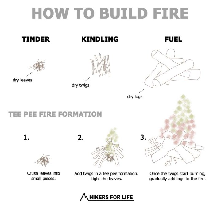 how to build fire