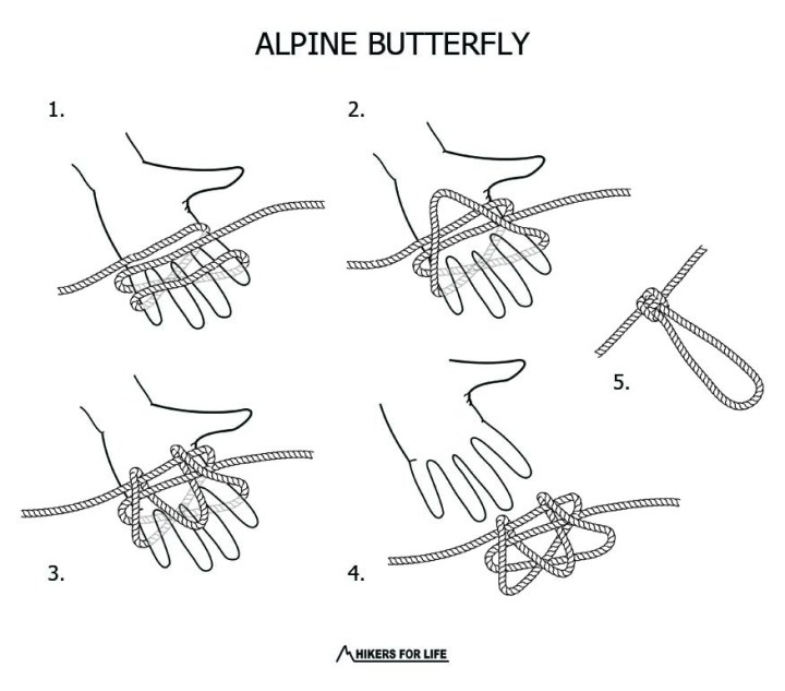 alpine butterfly how to tie