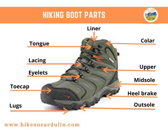 Hiking Boot Parts