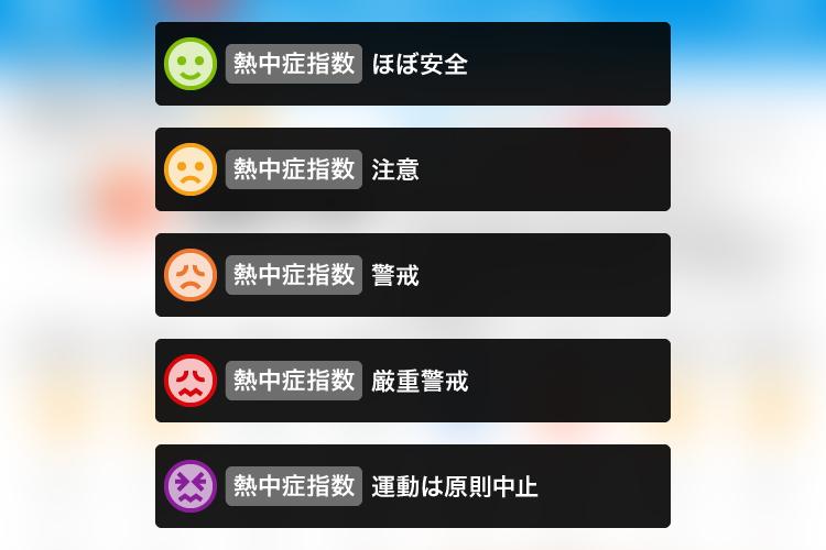 sora-annai_netsu-level