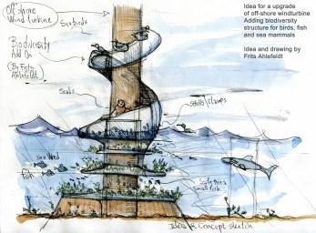 Off-shore-windturbine-upgrade-for-biodiversity-idea-by-frits-ahlefeldt