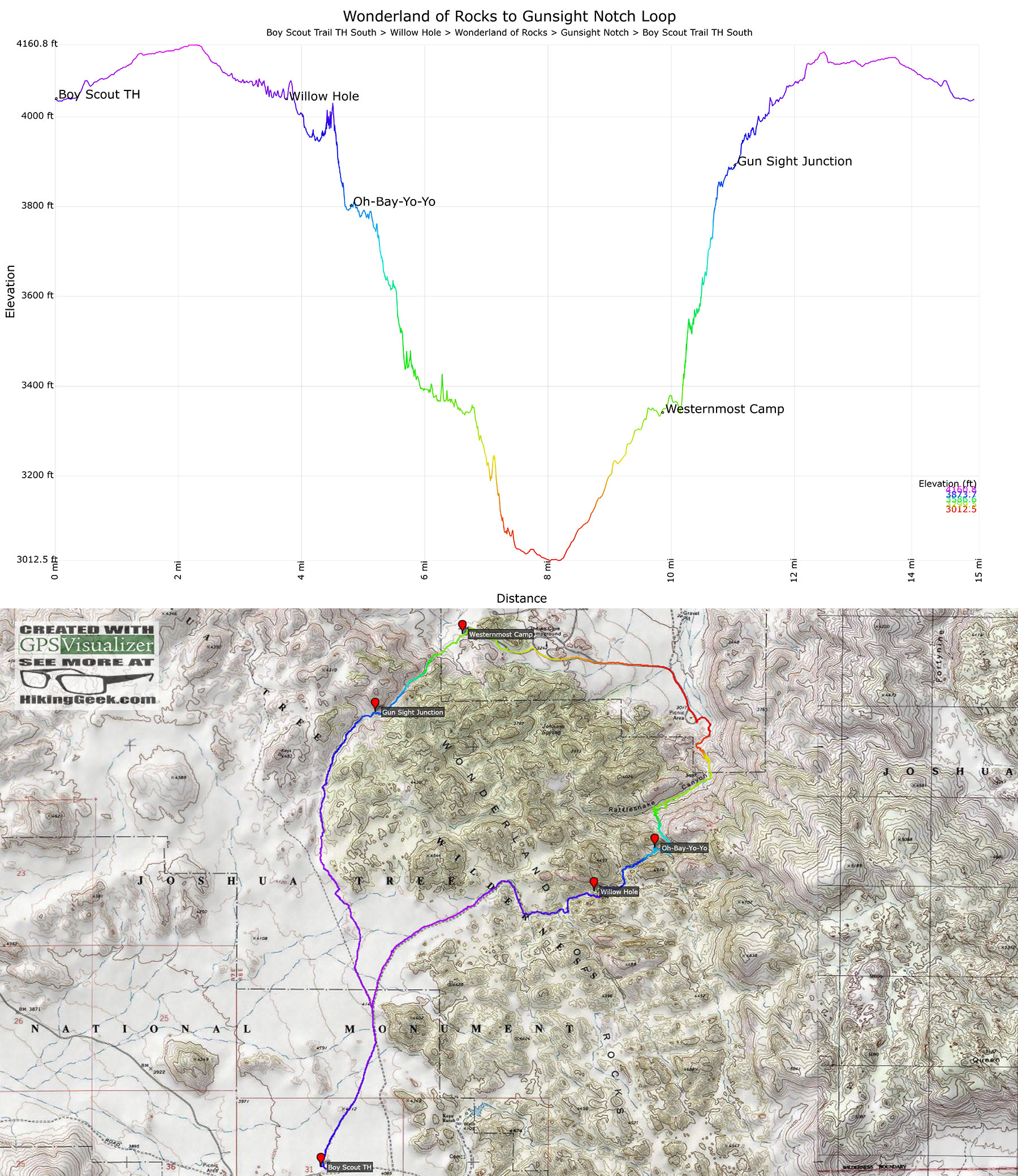 Creating GPX files for your Garmin GPS - Hiking Photos, Trip Reports