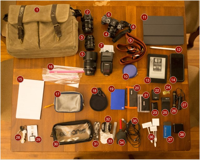 Annotated picture of my daily commuter gear, laid out on a table