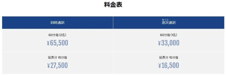通訳翻訳.comの料金