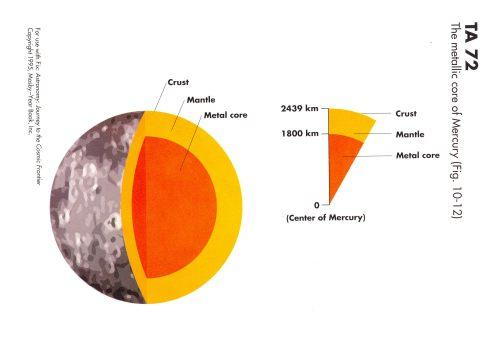 small resolution of mercury planet diagram mercury free engine image for planet jupiter diagram uranus planets diagrams
