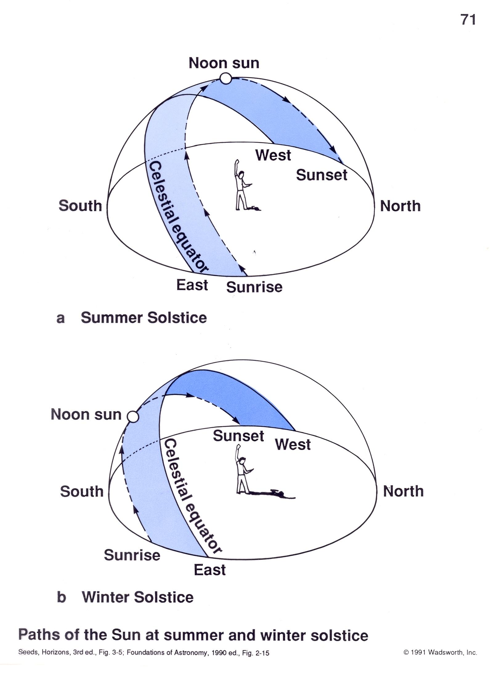 winter in space diagram 2000 yamaha banshee wiring oklahoma stuff