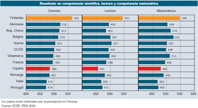 FINLANDIA, EL MEJOR SISTEMA EDUCATIVO DEL MUNDO (5/6)