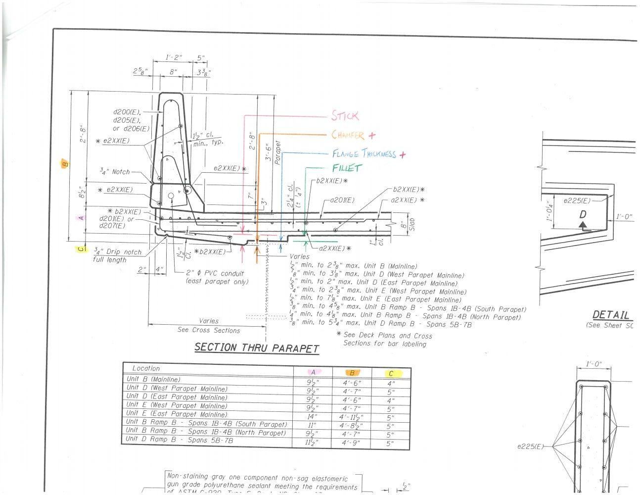 Bridge Overhang Fillet Calculations