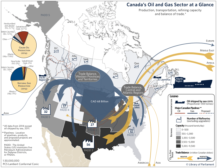 Canada_Energy_Feb292016_ENG_FV-01