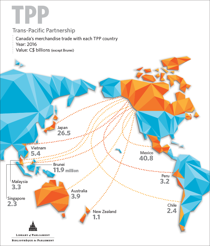 This is a map showing Canada's merchandise trade with each TPP country.