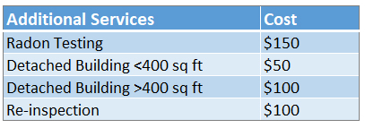 AdditonalServices