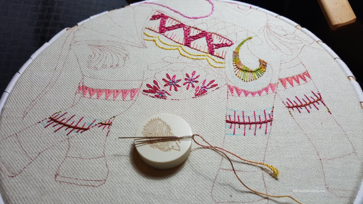 TAST stitches to date