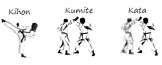 Kumite (組手)