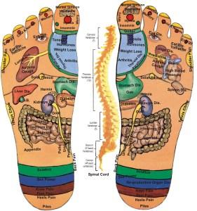 Acupressure-Foot