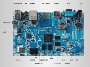 Quad_Core_Hummingbird_development_board