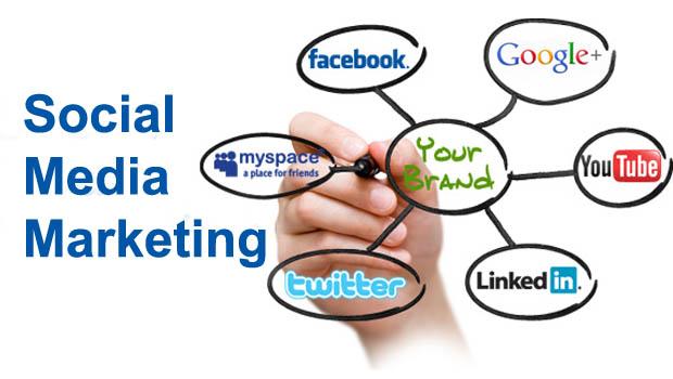 Маркетинг в социалните мрежи – SMM