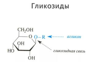 гликозиды