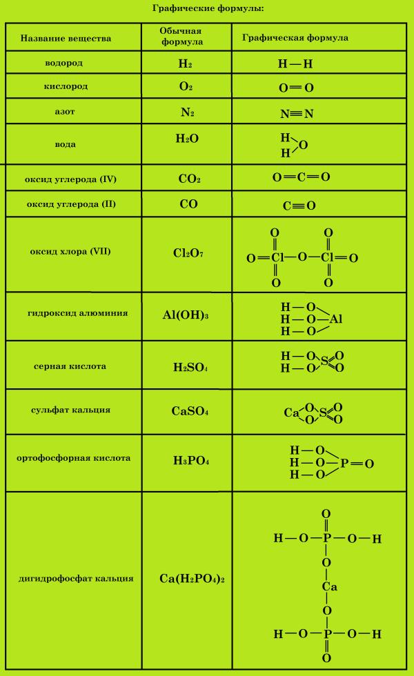 graficheskie-formulyi