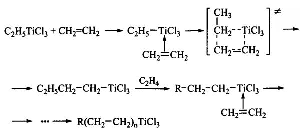 координационная полимеризация алкеновкомплекс титана с этиленом