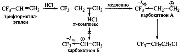 Реакции электрофильного присоединение к алкенам присоединении галогеноводородов к алкенам
