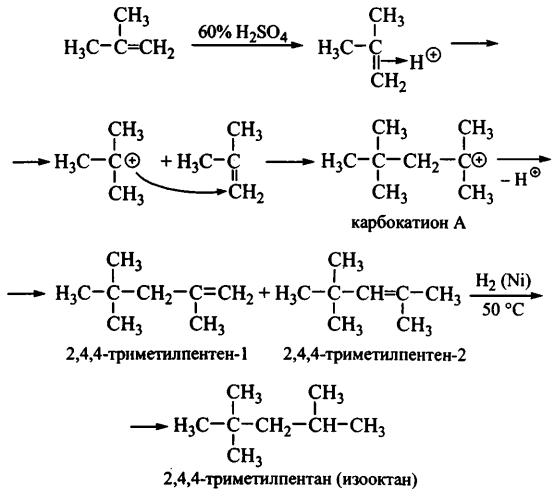 Реакции электрофильного присоединение к алкенам Сернокислотное алкилирование