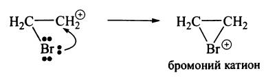 Реакции электрофильного присоединения к алкенам бромирование алкенов ион бромония