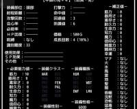【Abyss and Dark】探索日記14