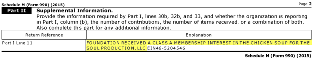 Specifically, the second to last page of that document reflects that a Class A membership interest in Chicken Soup for the Soul Production, LLC (the predecessor entity to CSSE) was contributed to the entity