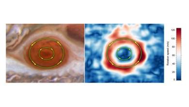 Intensifying storm in Jupiter's giant red spot