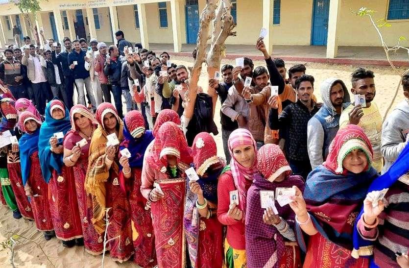 Rajasthan Panchayat Election Result 2020: 97 साल की विद्या देवी बनी सबसे उम्रदराज सरपंच, 21 साल की सुचित्रा गढ़वाल ने जीता पंचायत का चुनाव