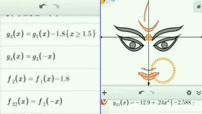 माँ दुर्गा की तस्वीर, गणित के समीकरणों से