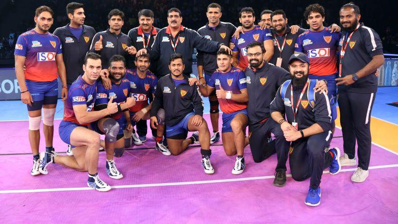 Dabang Delhi Team Season 7