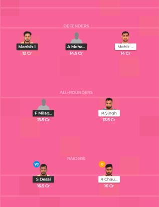 HYD vs TAM Dream11 Team