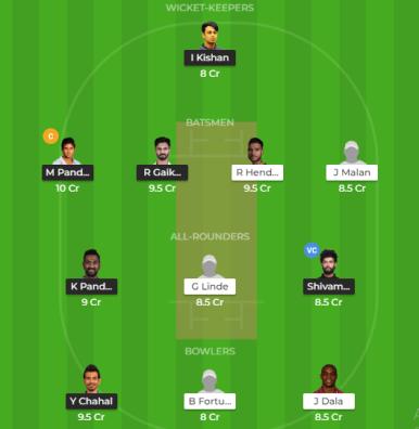 IND-A vs SA-A Dream11 Team