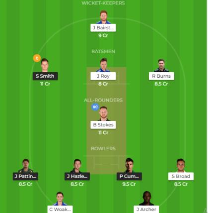 AUS vs ENG Dream11 4th Test Ashes 2019