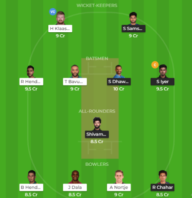 IND-A vs SA-A Dream11 Prediction