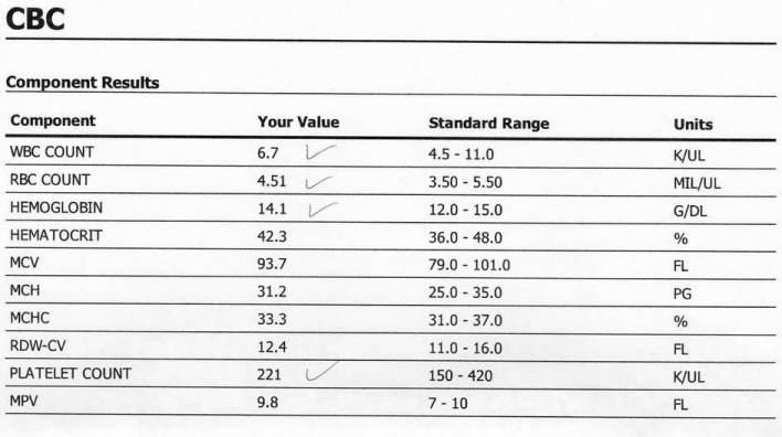 CBC Test Sample Report