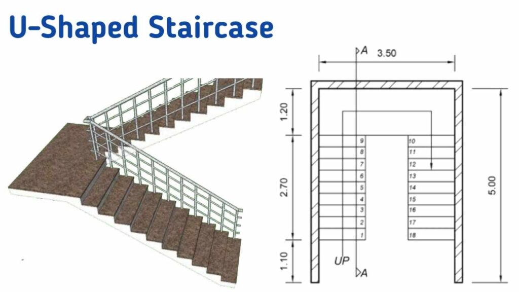 U-shaped staircase