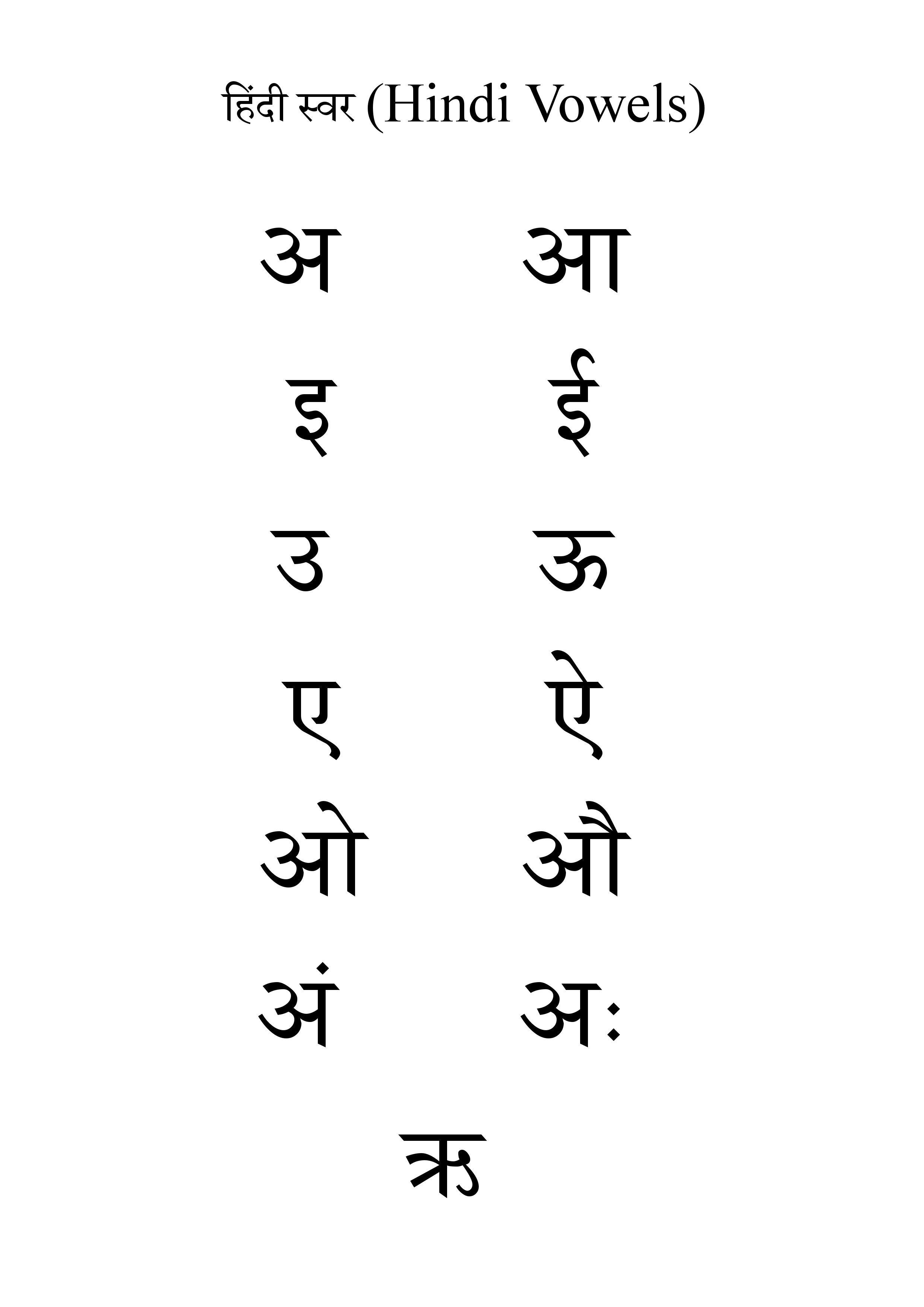 Lesson 1 Hindi Vowels