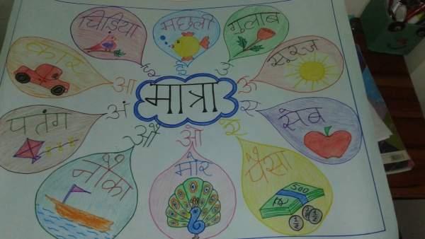 HINDI DIWAS CHART IDEAS