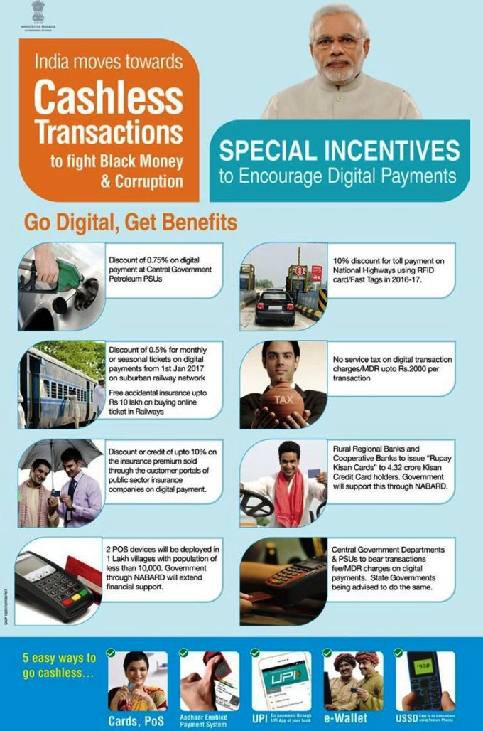 cashless Transaction benefits in hindi