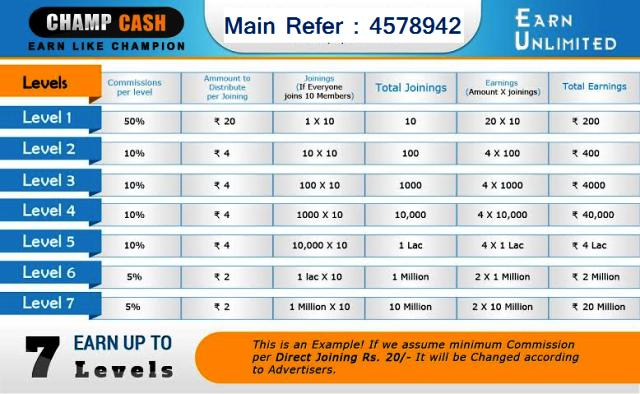 champcash business plans information