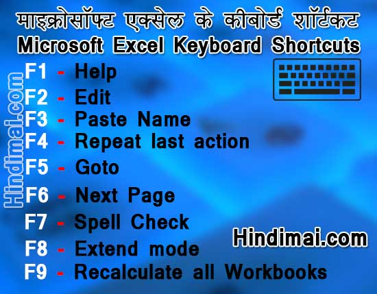 Microsoft Excel Keyboard Shortcuts Tips For Faster Work in Hindi , Excel shortcut and function keys , Microsoft Excel shortcut keys , Learn Microsoft Excel In Hindi microsoft excel keyboard shortcuts tips for faster work in hindi Microsoft Excel Keyboard Shortcuts Tips For Faster Work in Hindi Microsoft Excel Keyboard Shortcuts Tips For Faster Work in Hindi 01