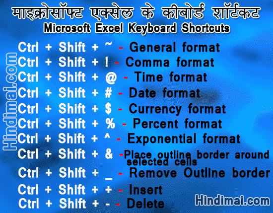 Microsoft Excel shortcut keys in Hindi , Microsoft Excel shortcut and function keys in Hindi , Microsoft Excel Keyboard Shortcuts Tips For Faster Work in Hindi microsoft excel keyboard shortcuts tips for faster work in hindi Microsoft Excel Keyboard Shortcuts Tips For Faster Work in Hindi Microsoft Excel Keyboard Shortcuts Tips For Faster Work in Hindi 07