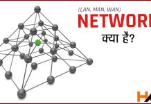 Network Kya Hai